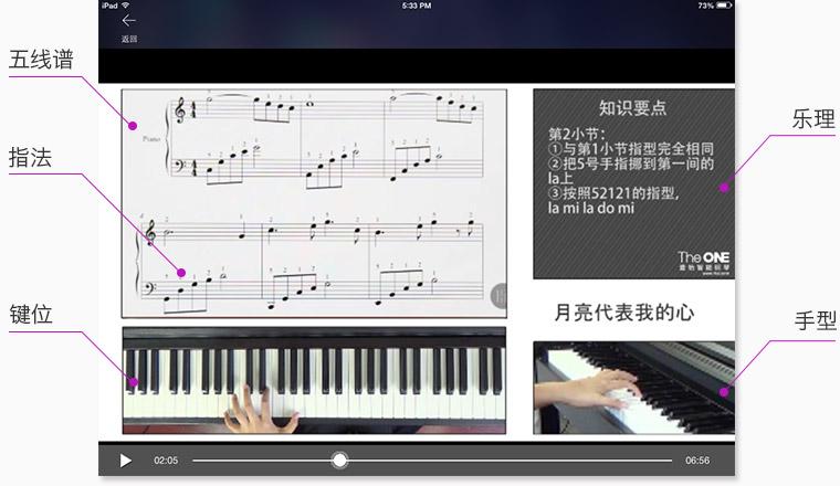 壹枱· the one智能钢琴